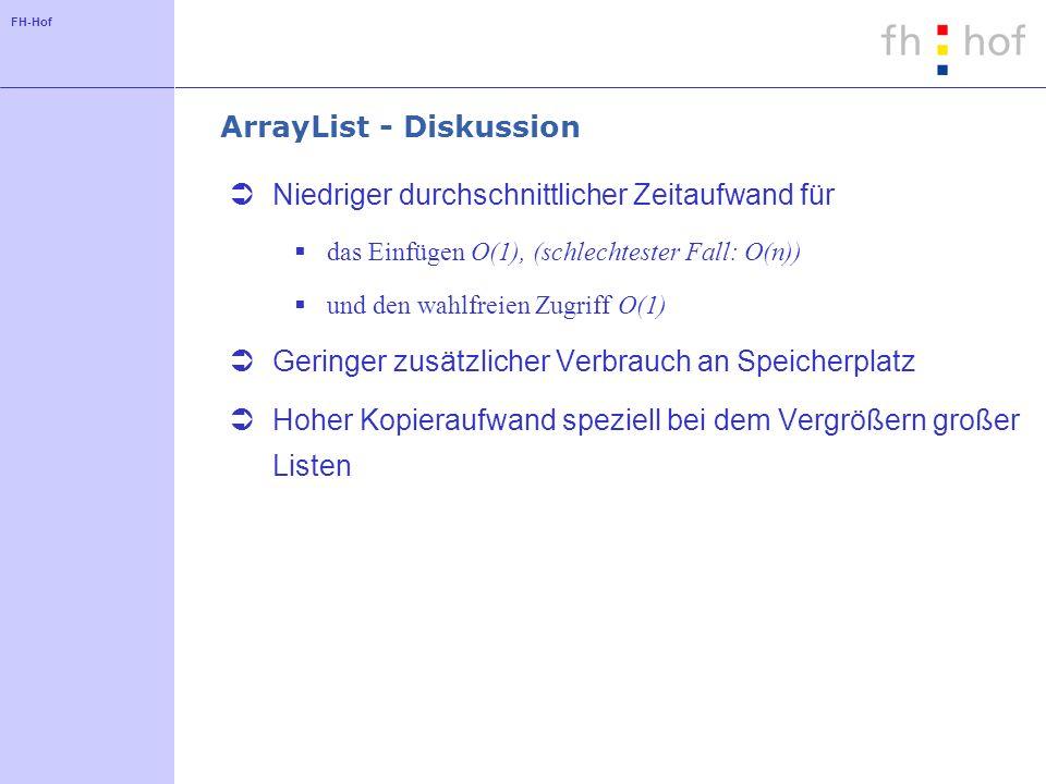 FH-Hof ArrayList - Diskussion Niedriger durchschnittlicher Zeitaufwand für das Einfügen O(1), (schlechtester Fall: O(n)) und den wahlfreien Zugriff O(
