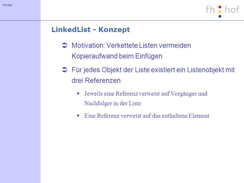 FH-Hof LinkedList - Konzept Motivation: Verkettete Listen vermeiden Kopieraufwand beim Einfügen Für jedes Objekt der Liste existiert ein Listenobjekt
