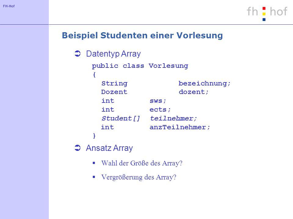 FH-Hof ArrayList – Beispiel I ArrayList l = new ArrayList (); for (int i = 0; i < 100; i++) { l.add( Element + i); System.out.println(i + : + l.get(i)); System.out.println( size: + l.size()); System.out.println( capacity: + l.toArray().length); }