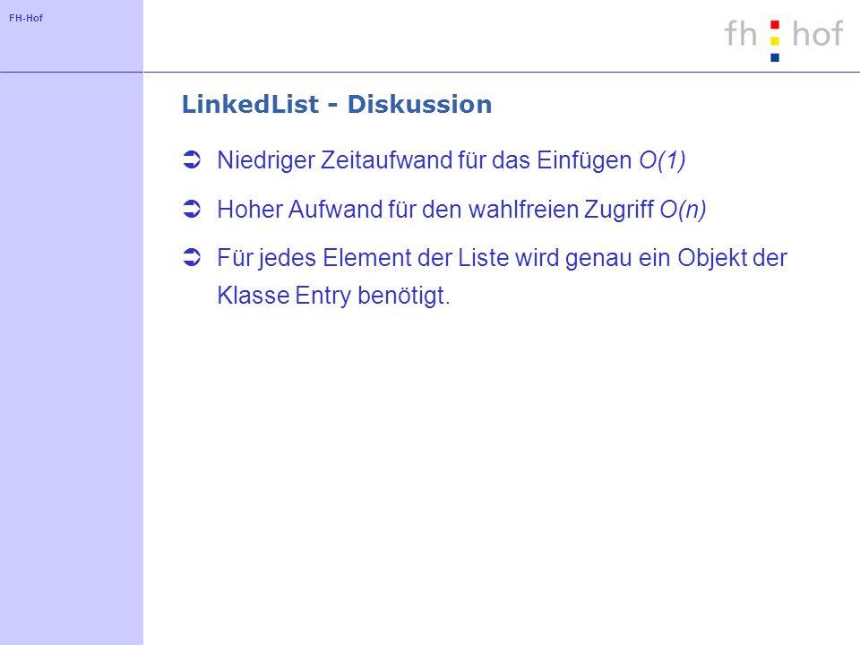 FH-Hof LinkedList - Diskussion Niedriger Zeitaufwand für das Einfügen O(1) Hoher Aufwand für den wahlfreien Zugriff O(n) Für jedes Element der Liste w