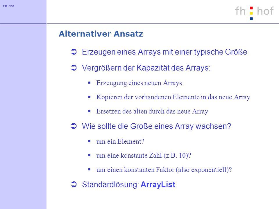 FH-Hof ArrayList- Übersicht Datentyp Konstruktoren Kapazität Vergrößern Objekt einfügen Objekt lesen Objekt ersetzen Beispiele
