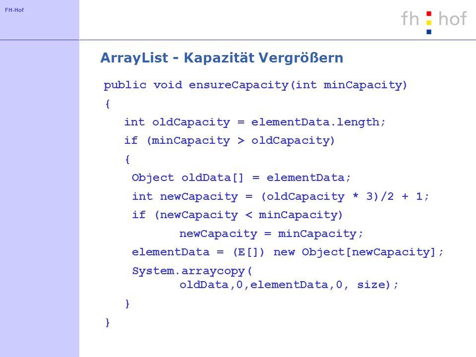 FH-Hof ArrayList - Objekt einfügen public boolean add(E o) { ensureCapacity(size + 1); elementData[size++] = o; return true; }