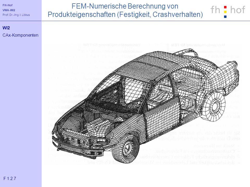 FH-Hof VWA-WI2 Prof. Dr.-Ing. I. Löbus FEM-Numerische Berechnung von Produkteigenschaften (Festigkeit, Crashverhalten) WI2 CAx-Komponenten F 1.2.7