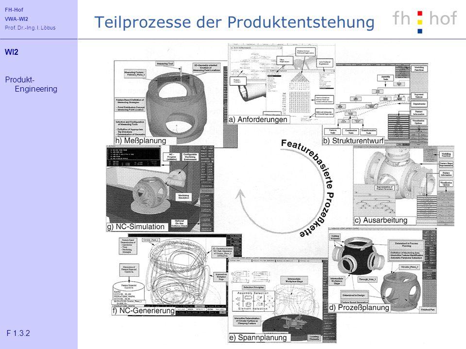 FH-Hof VWA-WI2 Prof. Dr.-Ing. I. Löbus Teilprozesse der Produktentstehung WI2 Produkt- Engineering F 1.3.2