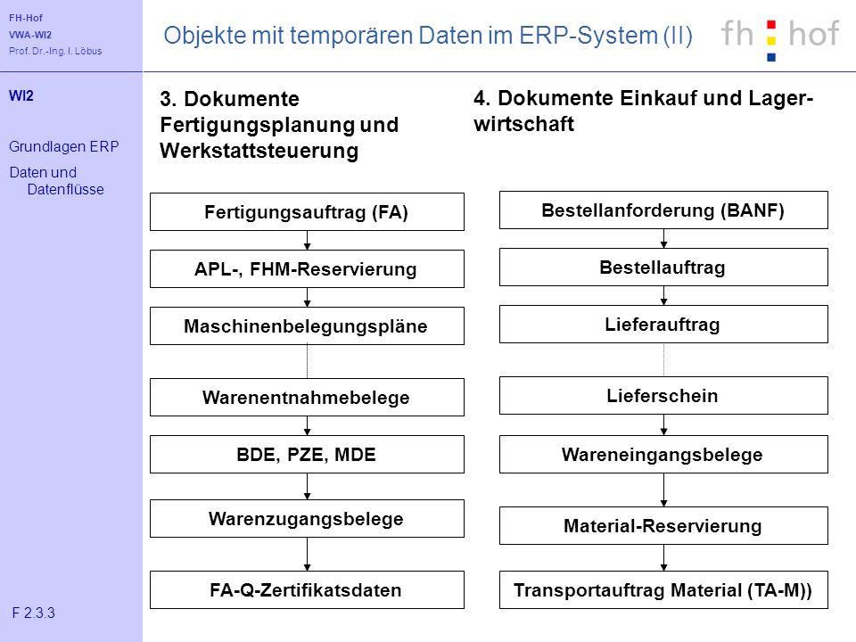 FH-Hof VWA-WI2 Prof. Dr.-Ing. I. Löbus 3. Dokumente Fertigungsplanung und Werkstattsteuerung Fertigungsauftrag (FA) Maschinenbelegungspläne BDE, PZE,