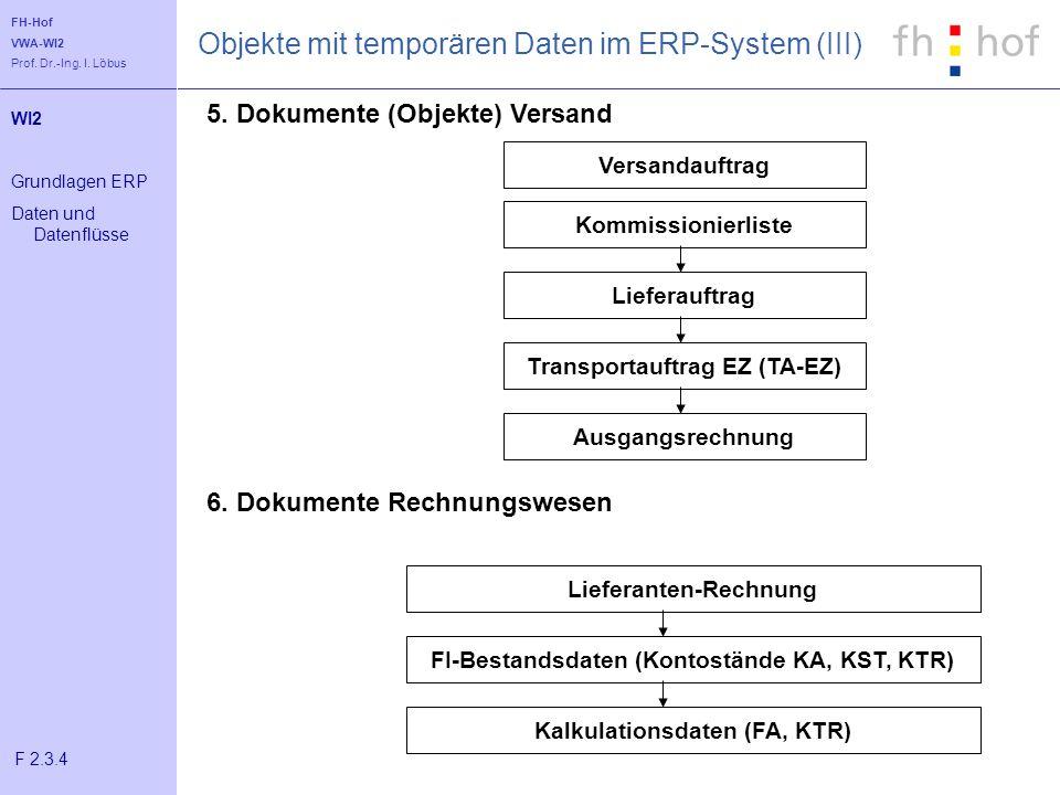 FH-Hof VWA-WI2 Prof. Dr.-Ing. I. Löbus Kommissionierliste Lieferauftrag Transportauftrag EZ (TA-EZ) Ausgangsrechnung 5. Dokumente (Objekte) Versand Li