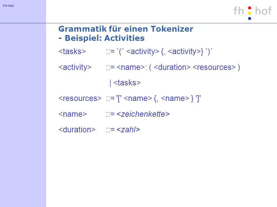 FH-Hof Grammatik für einen Tokenizer - Beispiel: Activities ::= ´(´ {, } ´)´ ::= : ( )   ::= '[' {, } ']' ::=