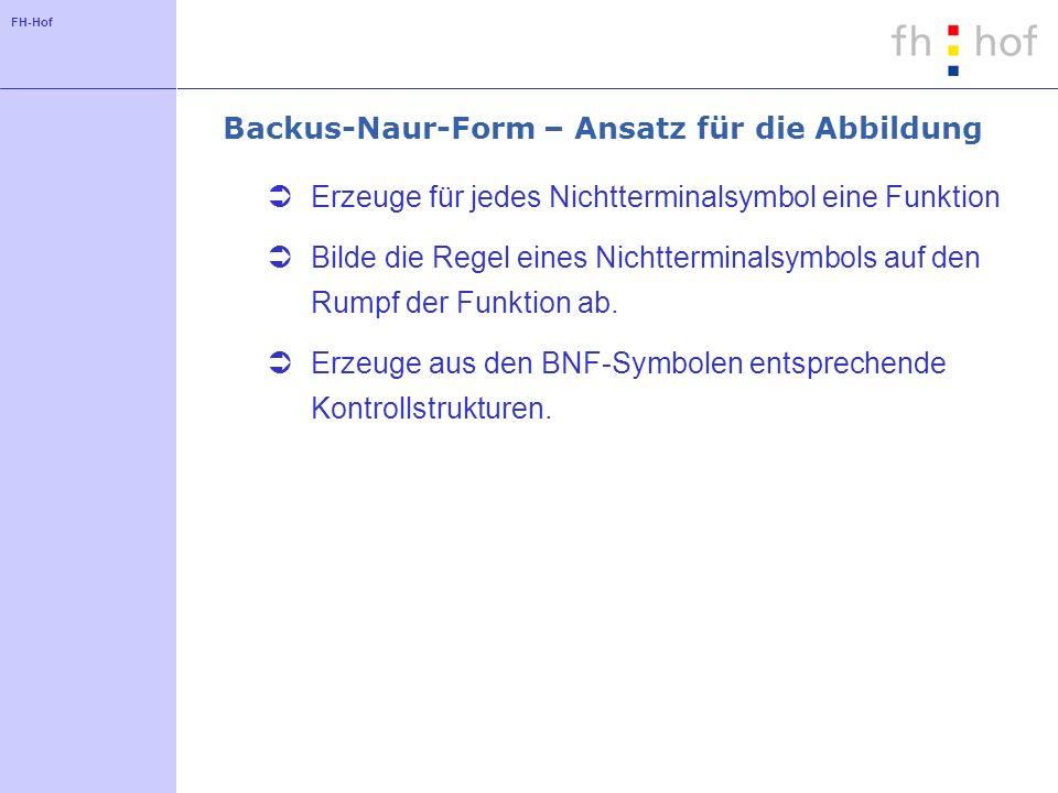FH-Hof Backus-Naur-Form – Ansatz für die Abbildung Erzeuge für jedes Nichtterminalsymbol eine Funktion Bilde die Regel eines Nichtterminalsymbols auf