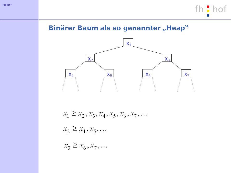 FH-Hof Binärer Baum als so genannter Heap x1x1 x2x2 x 3 x4x4 x5x5 x6x6 x7x7