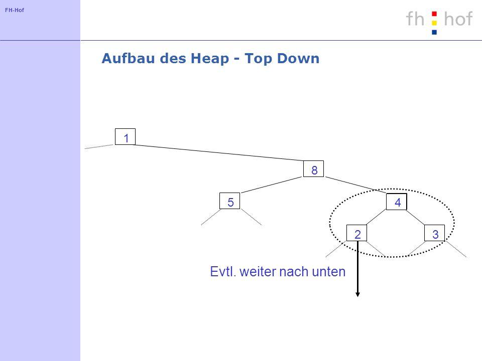 FH-Hof Aufbau des Heap - Top Down 1 8 5 43 2 4 2 Evtl. weiter nach unten