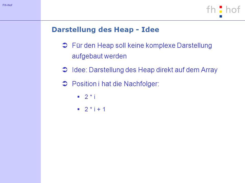 FH-Hof Darstellung des Heap - Idee Für den Heap soll keine komplexe Darstellung aufgebaut werden Idee: Darstellung des Heap direkt auf dem Array Posit