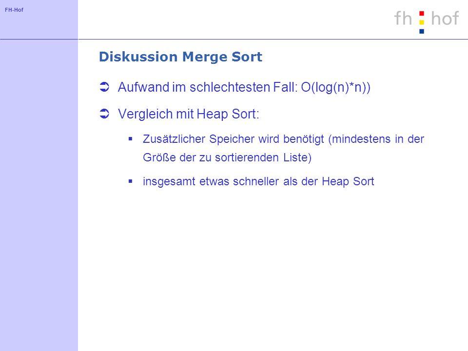 FH-Hof Diskussion Merge Sort Aufwand im schlechtesten Fall: O(log(n)*n)) Vergleich mit Heap Sort: Zusätzlicher Speicher wird benötigt (mindestens in d