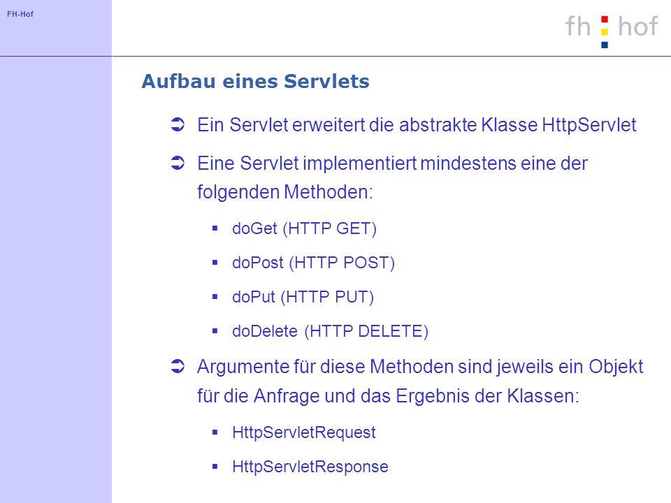 FH-Hof Aufbau eines Servlets Ein Servlet erweitert die abstrakte Klasse HttpServlet Eine Servlet implementiert mindestens eine der folgenden Methoden: doGet (HTTP GET) doPost (HTTP POST) doPut (HTTP PUT) doDelete (HTTP DELETE) Argumente für diese Methoden sind jeweils ein Objekt für die Anfrage und das Ergebnis der Klassen: HttpServletRequest HttpServletResponse