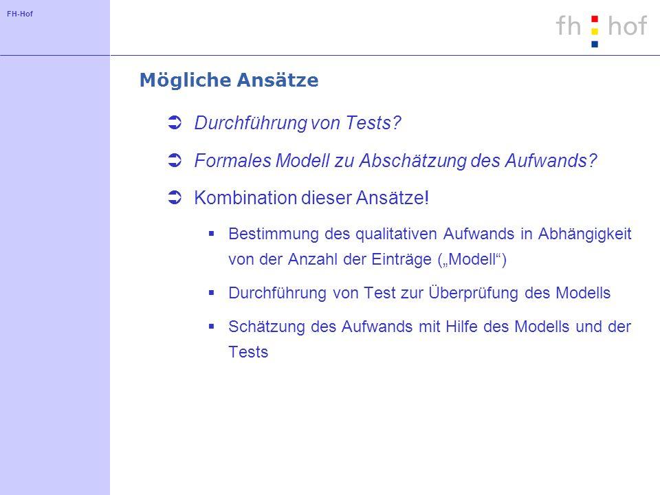 FH-Hof Mögliche Ansätze Durchführung von Tests. Formales Modell zu Abschätzung des Aufwands.