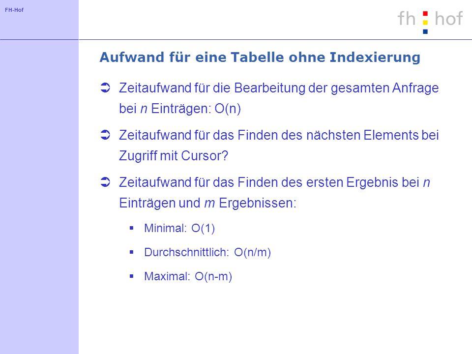 FH-Hof Messwerte für eine Tabelle ohne Indexierung 100100010000100000100000010 100 10 1 0.1 0.01
