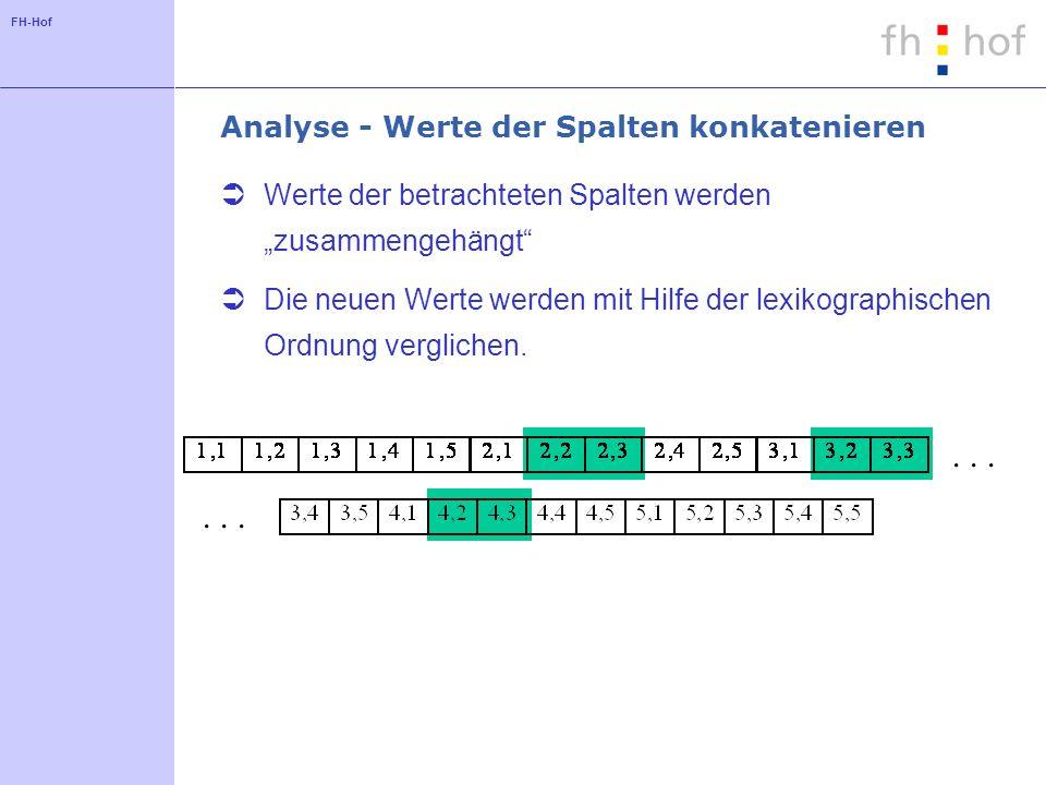 FH-Hof Analyse - Werte der Spalten konkatenieren Werte der betrachteten Spalten werden zusammengehängt Die neuen Werte werden mit Hilfe der lexikographischen Ordnung verglichen....