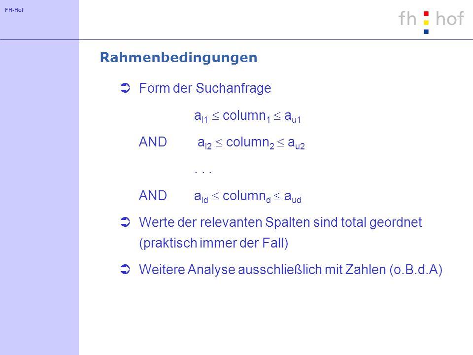 FH-Hof Rahmenbedingungen Form der Suchanfrage a l1 column 1 a u1 AND a l2 column 2 a u2... ANDa ld column d a ud Werte der relevanten Spalten sind tot