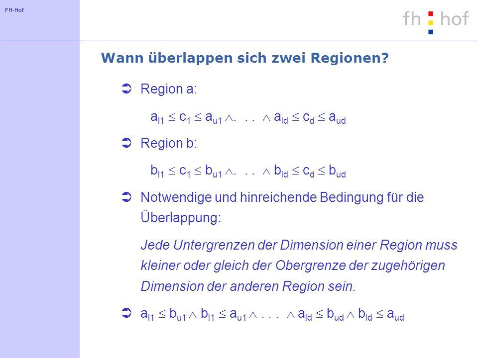 FH-Hof Wann überlappen sich zwei Regionen? Region a: a l1 c 1 a u1... a ld c d a ud Region b: b l1 c 1 b u1... b ld c d b ud Notwendige und hinreichen