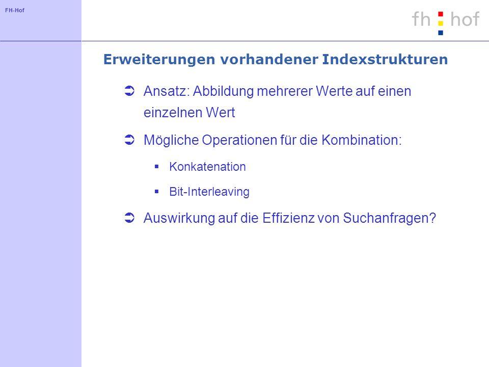 FH-Hof Erweiterungen vorhandener Indexstrukturen Ansatz: Abbildung mehrerer Werte auf einen einzelnen Wert Mögliche Operationen für die Kombination: Konkatenation Bit-Interleaving Auswirkung auf die Effizienz von Suchanfragen