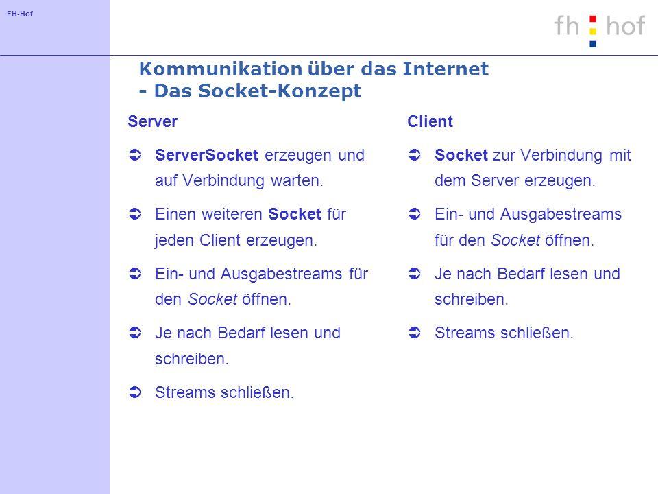 FH-Hof Kommunikation über das Internet - Beispiel für einen Server public class TestServer { public static void main(String[] args) throws IOException { ServerSocket seSocket = new ServerSocket(1704); Socket clSocket = seSocket.accept(); PrintStream out = null; BufferedReader in = null; out = new PrintStream(clSocket.getOutputStream()); in = new BufferedReader( new InputStreamReader( clSocket.getInputStream())); String inputLine = in.readLine(); System.out.println(inputLine); out.close(); in.close(); clSocket.close(); seSocket.close();}}