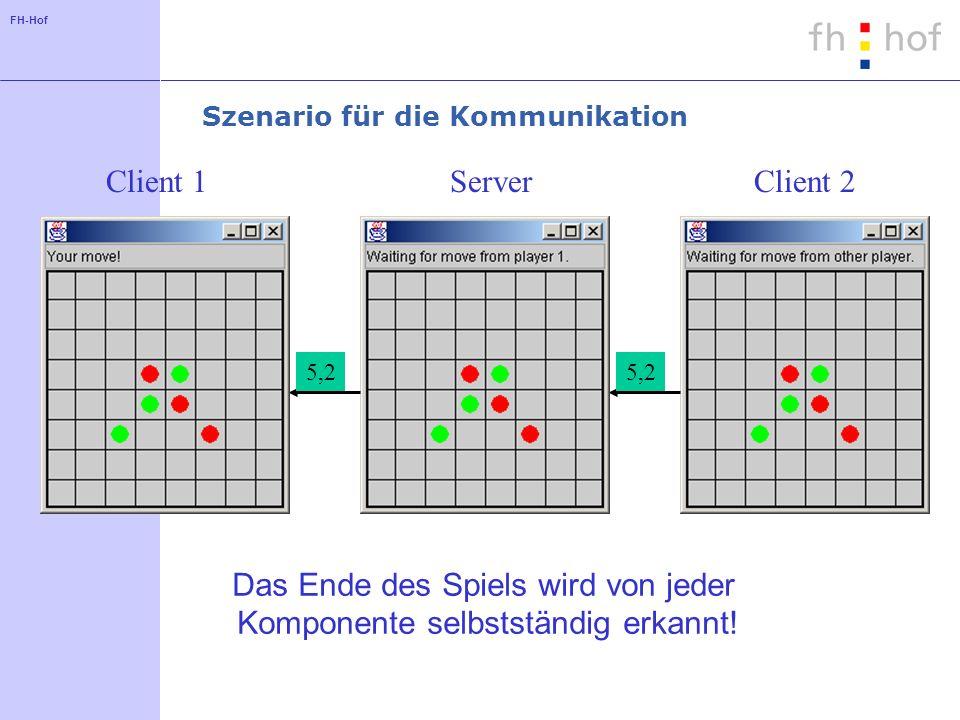 FH-Hof Szenario für die Kommunikation Client 1Client 2Server 2,2 5,2 Das Ende des Spiels wird von jeder Komponente selbstständig erkannt!