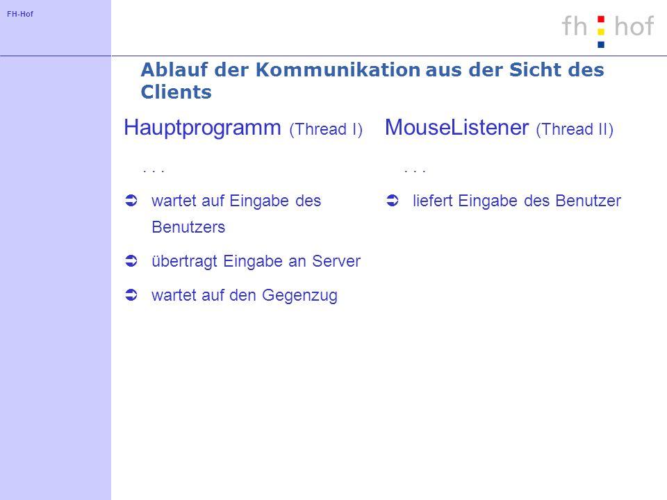 FH-Hof Ablauf der Kommunikation aus der Sicht des Clients Hauptprogramm (Thread I)...