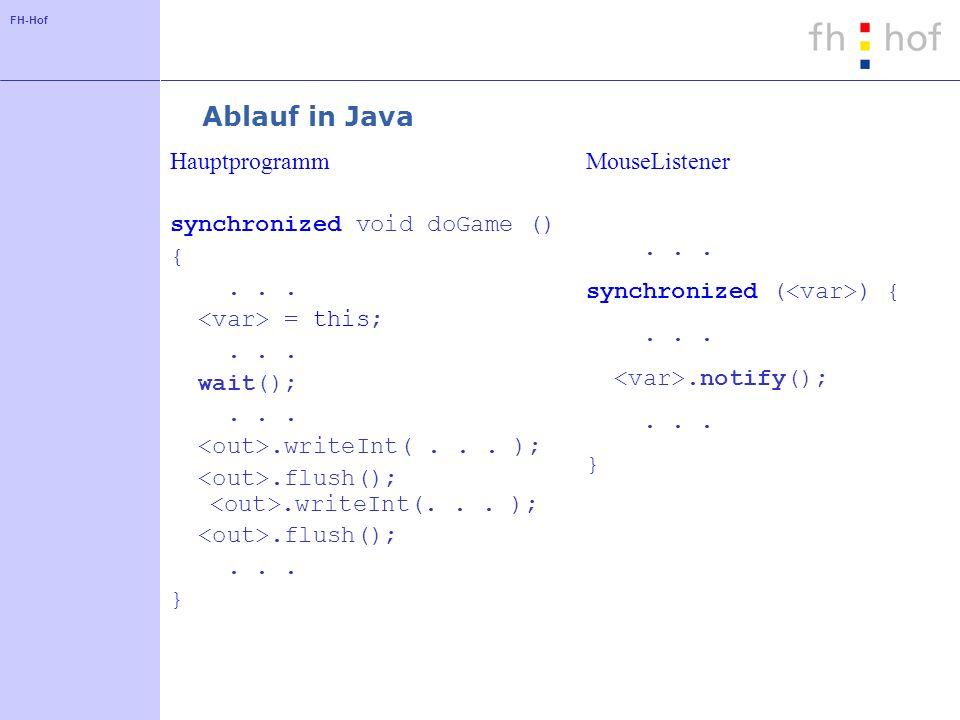 FH-Hof Ablauf in Java Hauptprogramm synchronized void doGame () {...