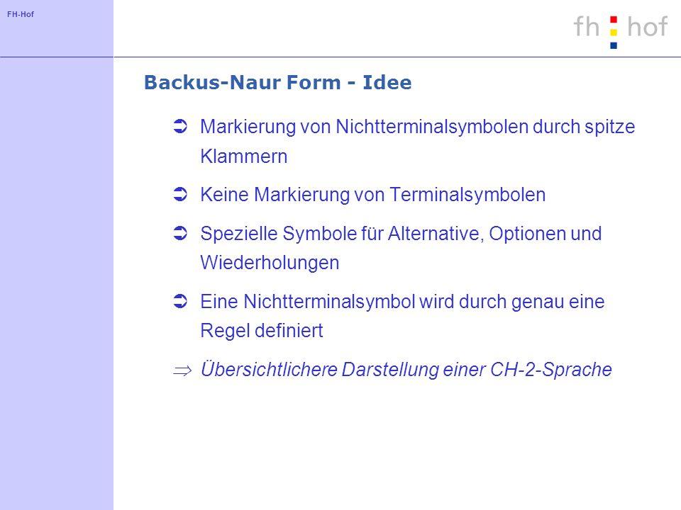 FH-Hof Backus-Naur Form - Idee Markierung von Nichtterminalsymbolen durch spitze Klammern Keine Markierung von Terminalsymbolen Spezielle Symbole für