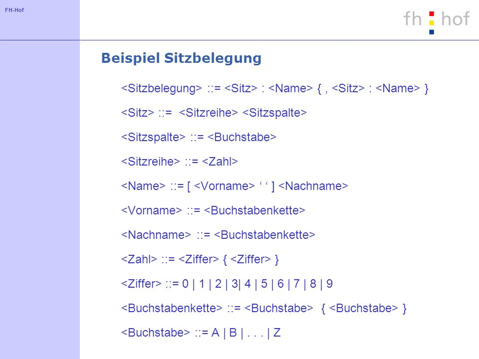FH-Hof Beispiel Sitzbelegung ::= : {, : } ::= ::= [ ] ::= ::= { } ::= 0 | 1 | 2 | 3| 4 | 5 | 6 | 7 | 8 | 9 ::= { } ::= A | B |... | Z