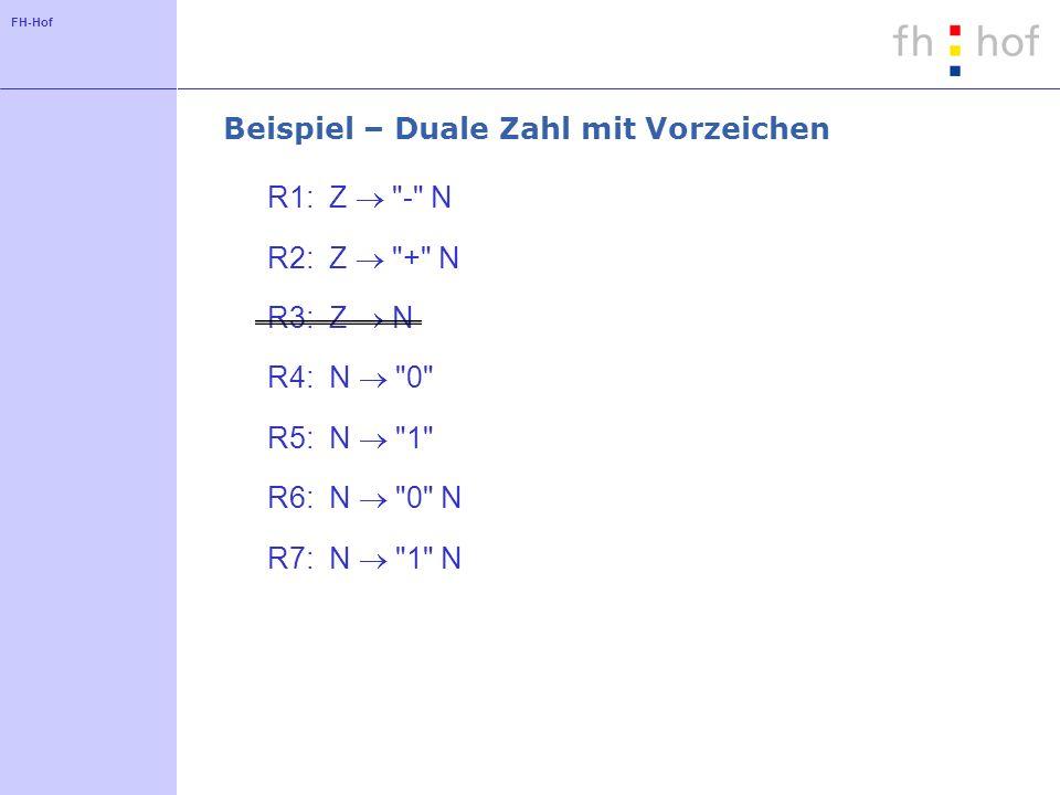 FH-Hof Beispiel – Duale Zahl mit Vorzeichen R1:Z