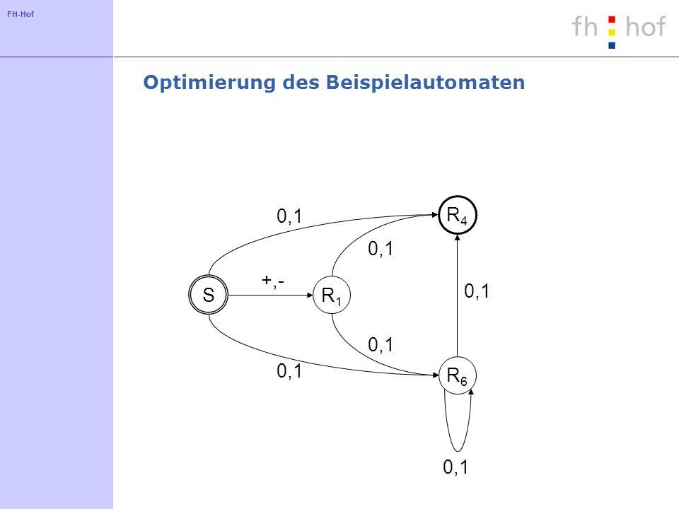FH-Hof Optimierung des Beispielautomaten S R1R1 R4R4 R6R6 0,1 +,- 0,1