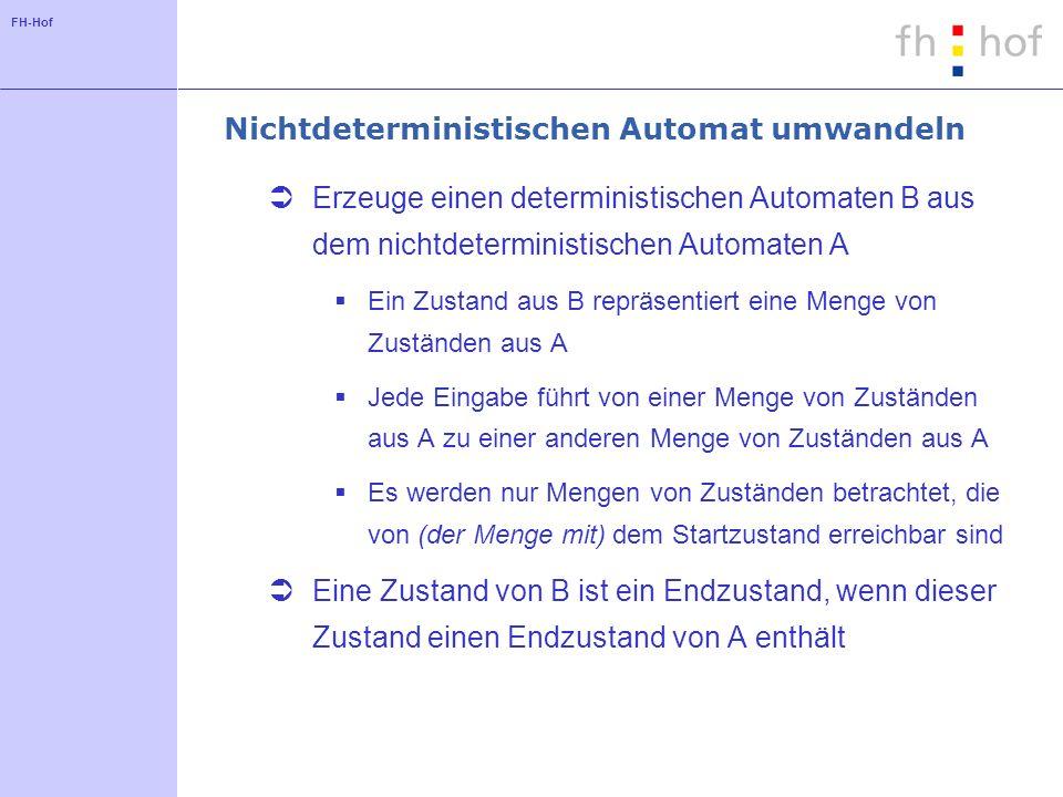 FH-Hof Nichtdeterministischen Automat umwandeln Erzeuge einen deterministischen Automaten B aus dem nichtdeterministischen Automaten A Ein Zustand aus