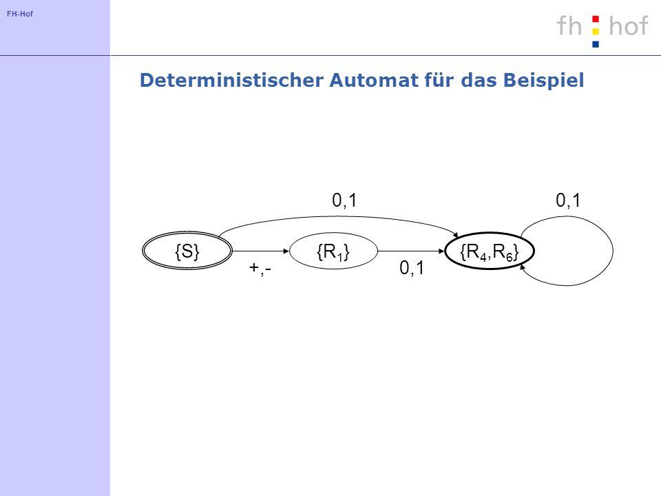 FH-Hof Deterministischer Automat für das Beispiel {S} +,- {R 1 } 0,1 {R 4,R 6 } 0,1