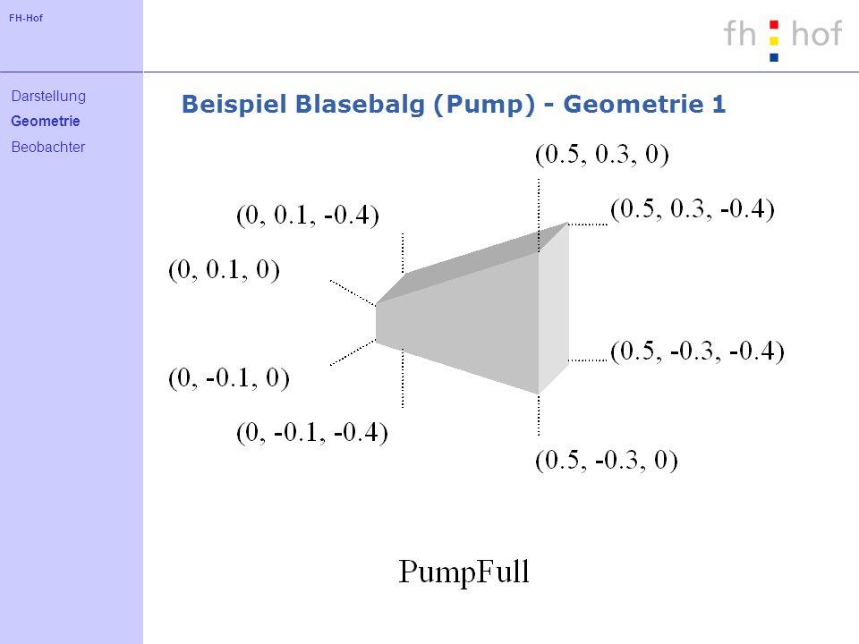 FH-Hof Beispiel Blasebalg (Pump) - Geometrie 1 Darstellung Geometrie Beobachter