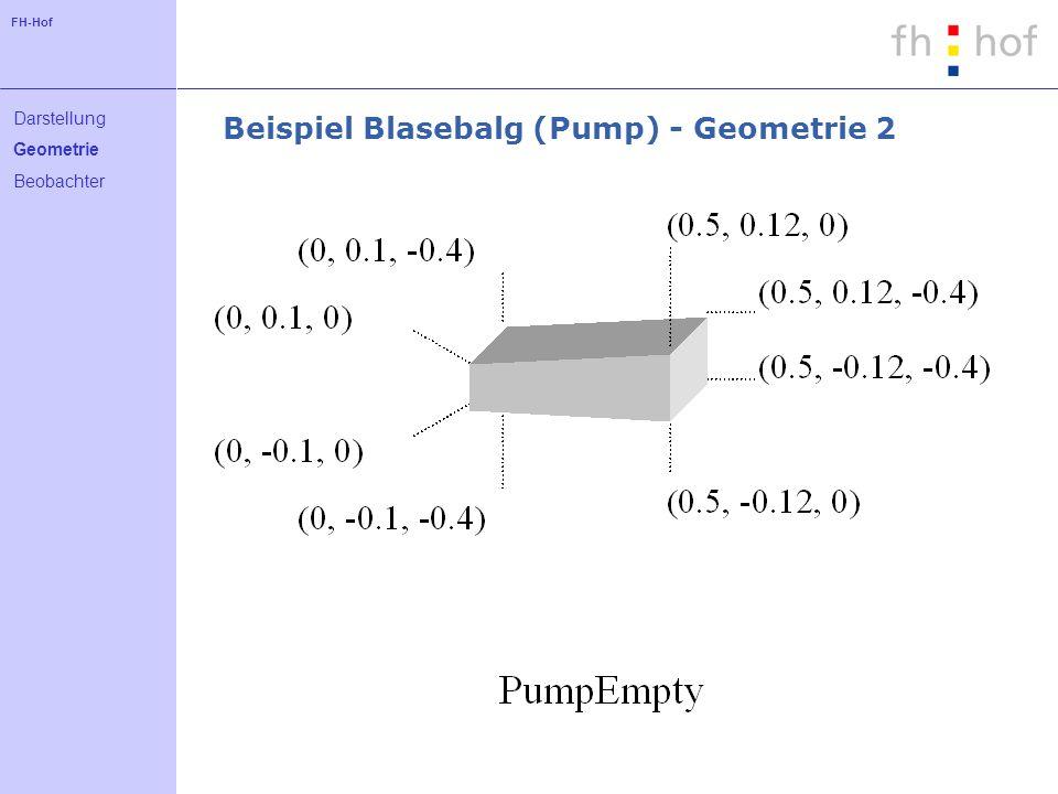 FH-Hof Beispiel Blasebalg (Pump) - Geometrie 2 Darstellung Geometrie Beobachter