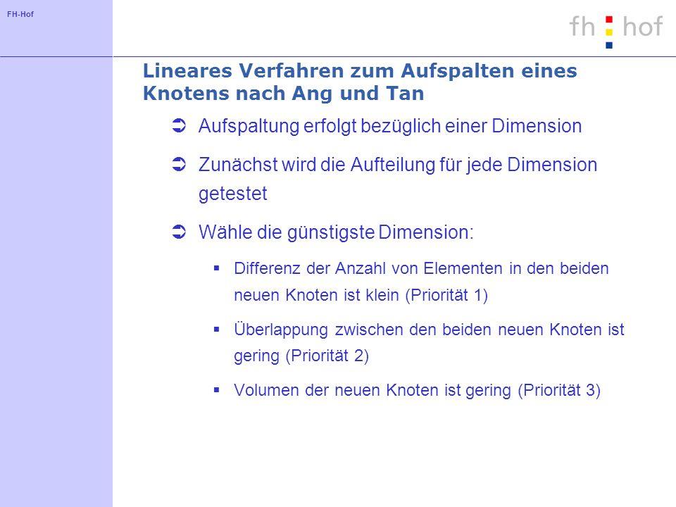 FH-Hof Lineares Verfahren zum Aufspalten eines Knotens nach Ang und Tan Aufspaltung erfolgt bezüglich einer Dimension Zunächst wird die Aufteilung für