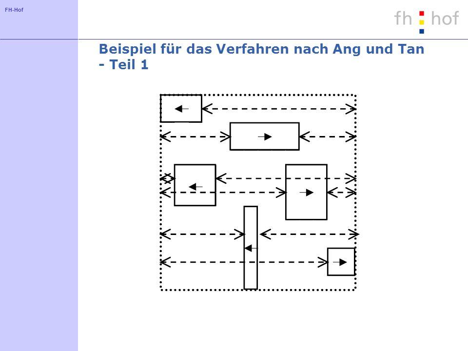 FH-Hof Beispiel für das Verfahren nach Ang und Tan - Teil 1