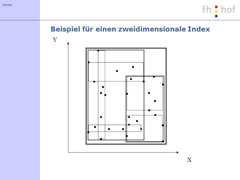FH-Hof Beispiel für einen zweidimensionale Index X Y