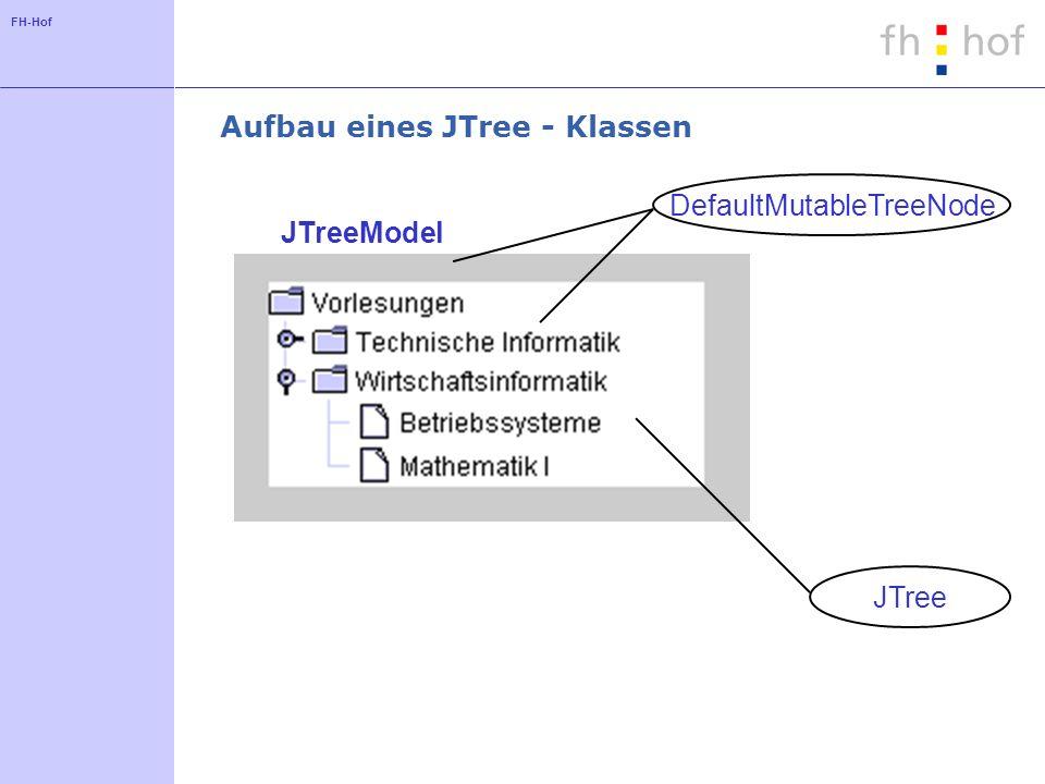 FH-Hof Aufbau eines JTree - Programmcode Modell 1 DefaultMutableTreeNode top = new DefaultMutableTreeNode( Vorlesungen ); DefaultTreeModel treeModel = new DefaultTreeModel(top); DefaultMutableTreeNode studiengang = null; DefaultMutableTreeNode vorlesung = null; studiengang = new DefaultMutableTreeNode( Technische Informatik ); top.add(studiengang); vorlesung = new DefaultMutableTreeNode(new Vorlesung( Basissoftware 1 , 4 )); studiengang.add(vorlesung); vorlesung = new DefaultMutableTreeNode(new Vorlesung( Mathematik I , 4 )); studiengang.add(vorlesung);
