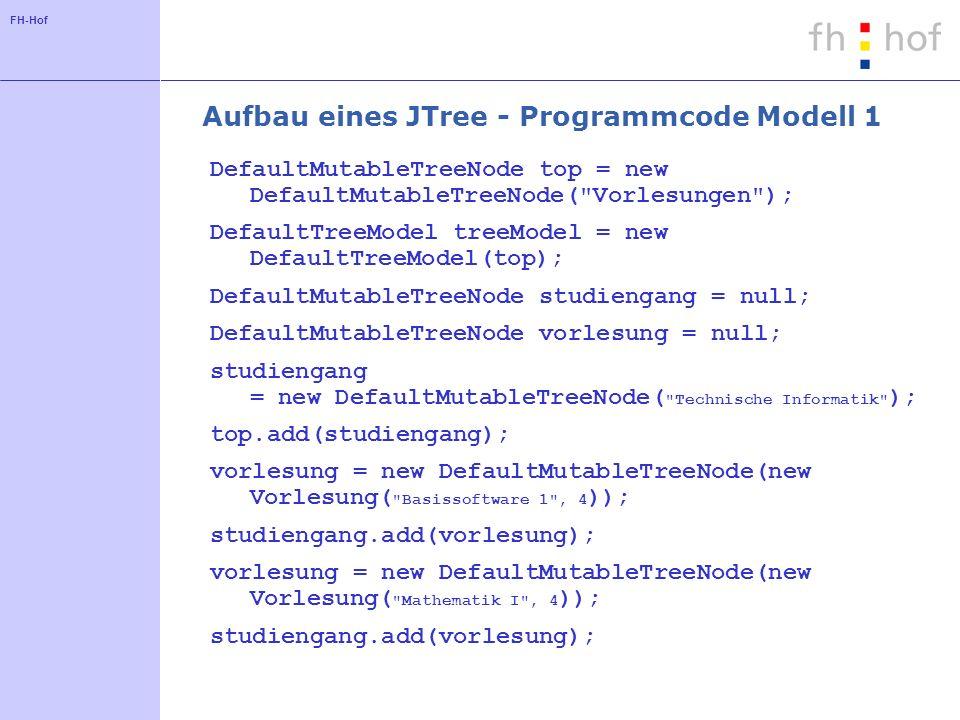 FH-Hof Aufbau eines JTree - Programmcode Modell 2 studiengang = new DefaultMutableTreeNode( Wirtschaftsinformatik ); top.add(studiengang); vorlesung = new DefaultMutableTreeNode(new Vorlesung( Betriebssysteme , 4 )); studiengang.add(vorlesung); vorlesung = new DefaultMutableTreeNode(new Vorlesung( Mathematik I , 6 )); studiengang.add(vorlesung);