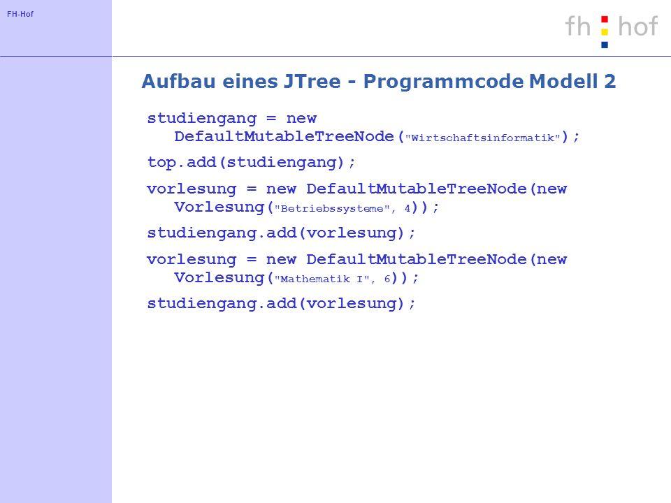 FH-Hof Aufbau eines JTree - Programmcode Baum erzeugen tree = new JTree(treeModel); tree.setMinimumSize(new Dimension(...)); tree.getSelectionModel().setSelectionMode (TreeSelectionModel.SINGLE_TREE_SELECTION);.add(tree);
