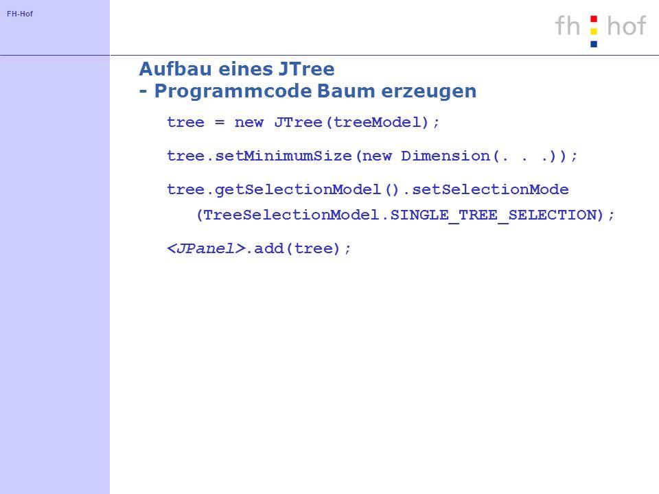 FH-Hof Aufbau eines JTree - Programmcode TreeSelectionListener tree.addTreeSelectionListener(new TreeSelectionListener() { public void valueChanged(TreeSelectionEvent e) { Object c = tree.getLastSelectedPathComponent();; if (node == null) return; DefaultMutableTreeNode node = (DefaultMutableTreeNode) c; Object nodeInfo = node.getUserObject(); if (node.isLeaf()) { Vorlesung v = (Vorlesung) nodeInfo;...