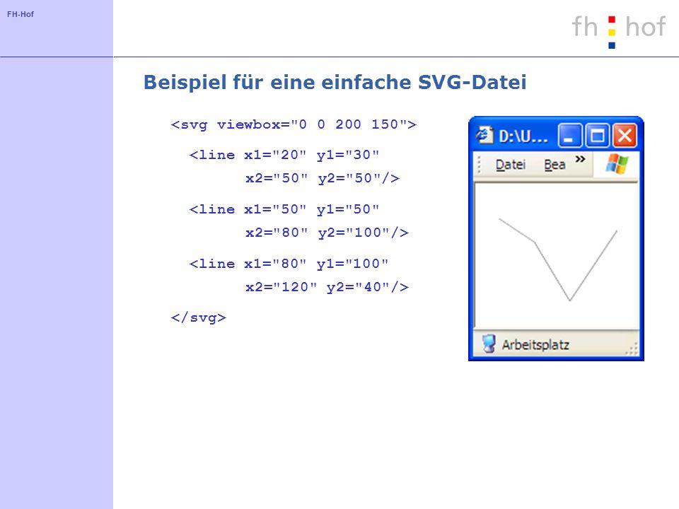 FH-Hof Beispiel für eine einfache SVG-Datei