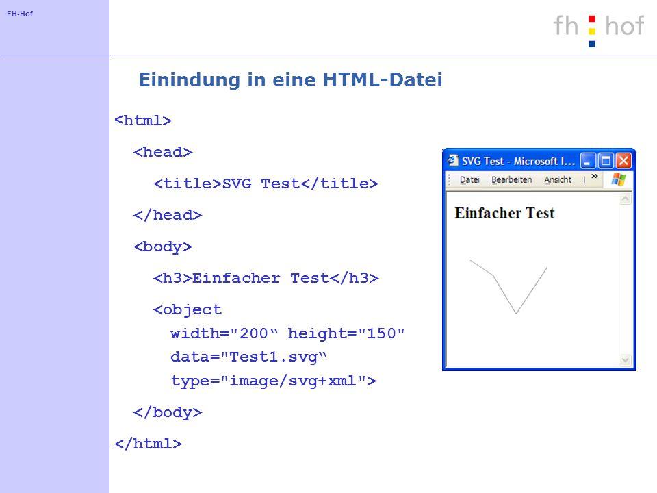FH-Hof Einindung in eine HTML-Datei SVG Test Einfacher Test