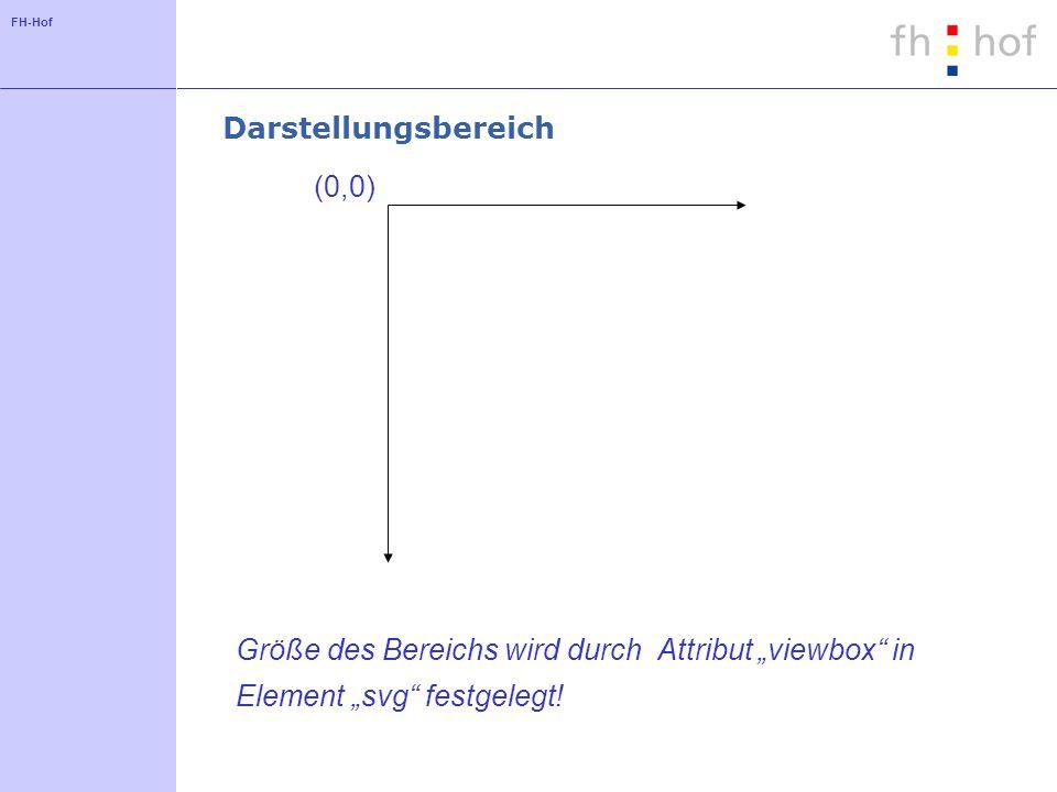 FH-Hof Darstellungsbereich Größe des Bereichs wird durch Attribut viewbox in Element svg festgelegt.