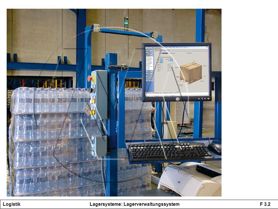 Logistik Lagersysteme: Lagerverwaltungssystem F 3.2