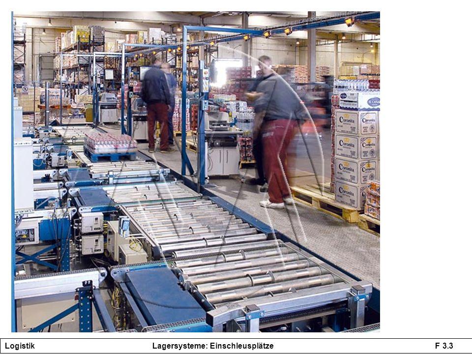 Logistik Lagersysteme: Einschleusplätze F 3.3
