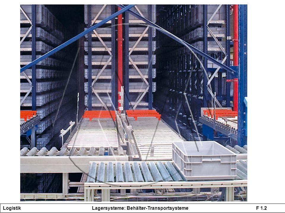 Logistik Lagersysteme: Behälter-Transportsysteme F 1.2