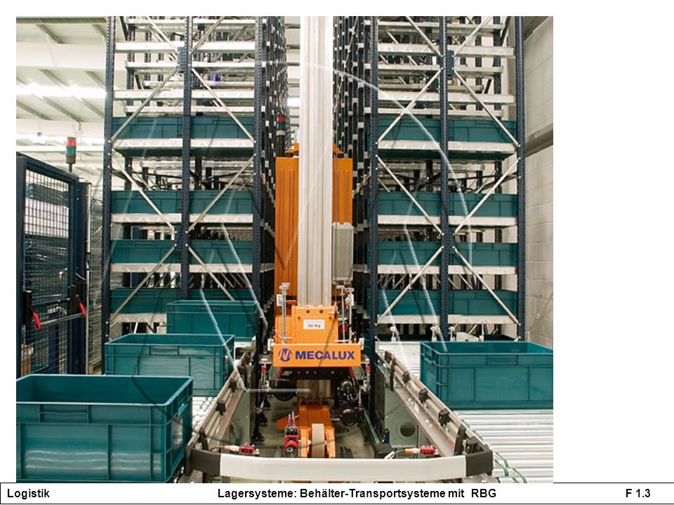 Logistik Lagersysteme: Behälter-Transportsysteme mit RBG F 1.3