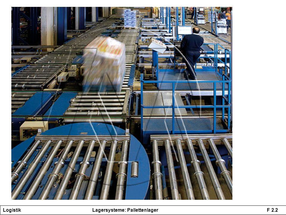 Logistik Lagersysteme: Pallettenlager F 2.2